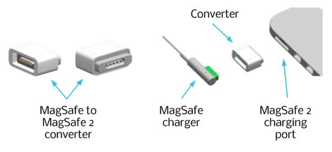 Apple Magsafe to Magsafe 2 Converter - MD504ZM/A